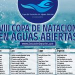 Resultados XIV Travesía a Nado de San Juan – VIII Copa natación AA Lanzarote 2017