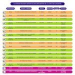 Calendario Pruebas Deportivas Insulares dentro de las Copas de Lanzarote